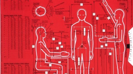 Body Measurements-Henry Dreyfuss